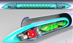 Hyperloop eigen model